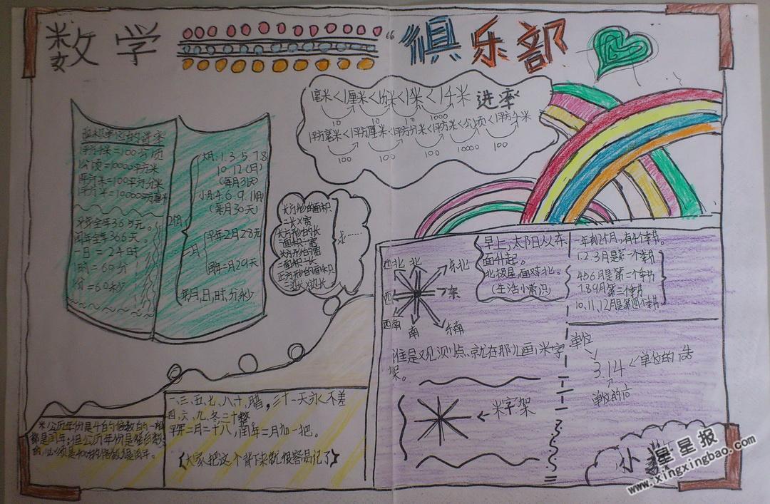 六年级数学俱乐部手抄报