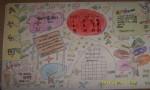 数学乐园手抄报图片、内容