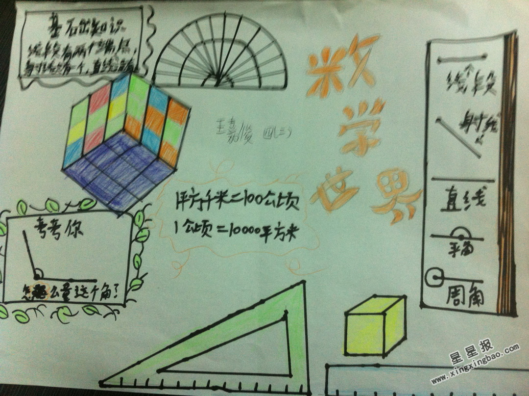 数学世界手抄报图片、资料