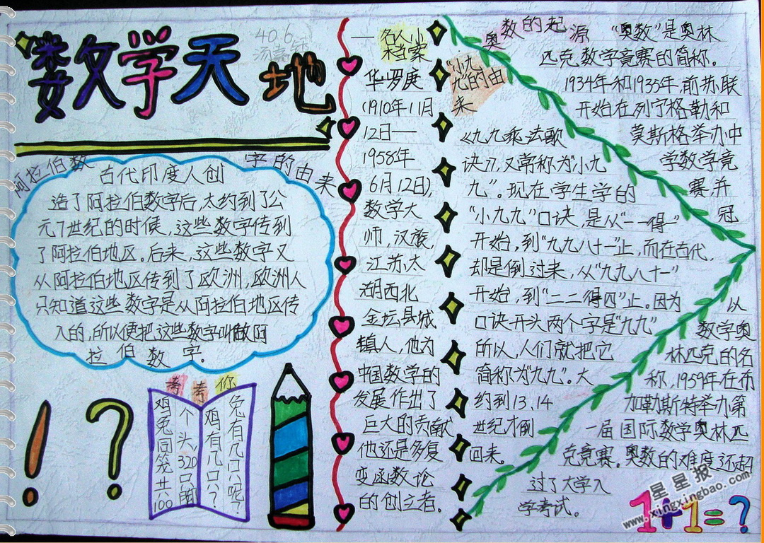 小学二年级数学天地手抄报