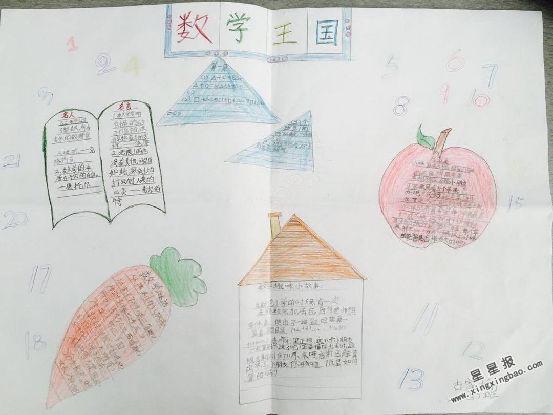 数学王国手抄报图片,资料图片