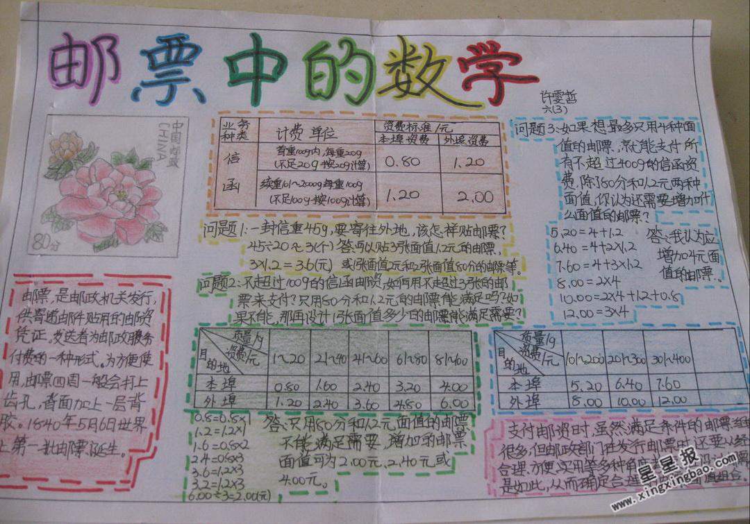 邮票中的数学手抄报图片、内容