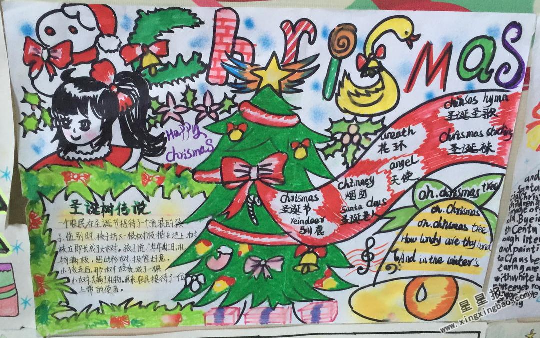 MerryChristmas英语手抄报版面设计图