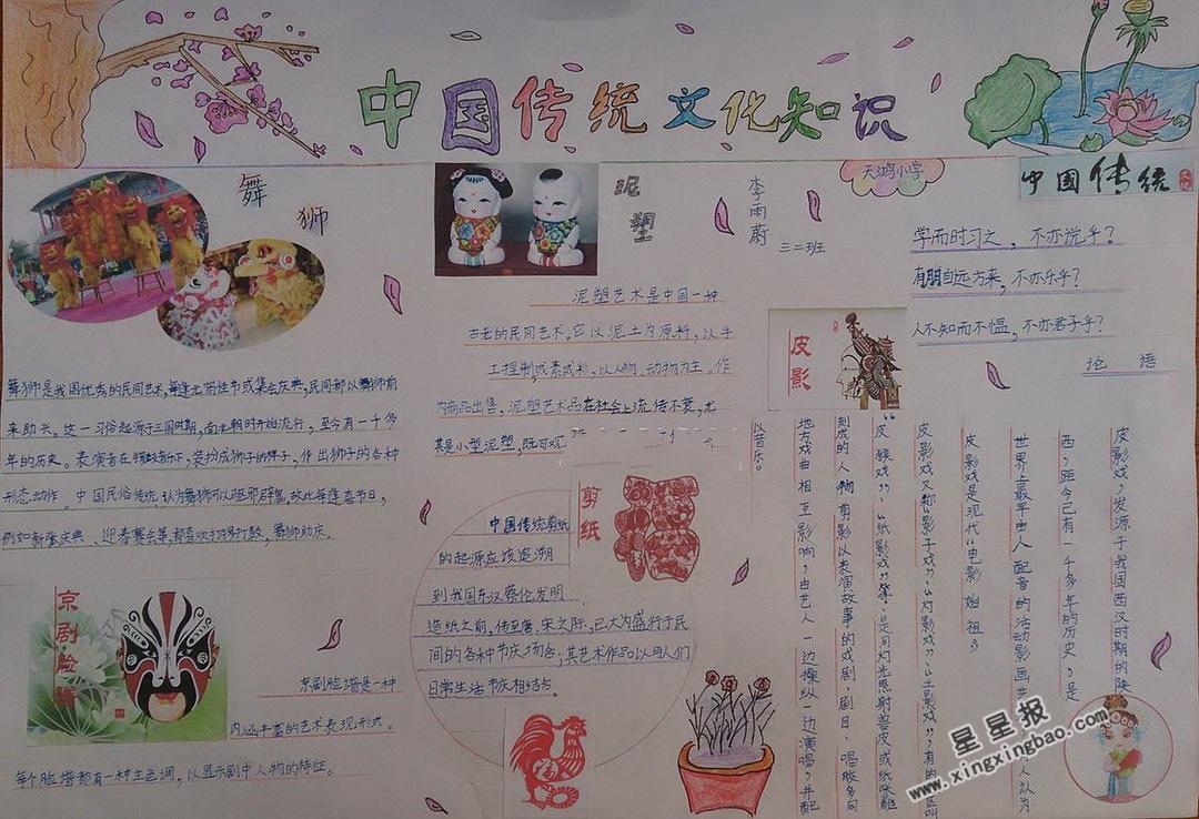中国传统文化知识手抄报内容图片