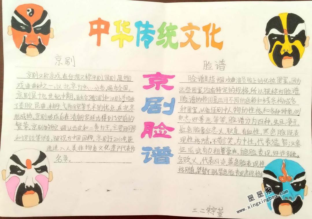 中华传统文化手抄报图片,资料