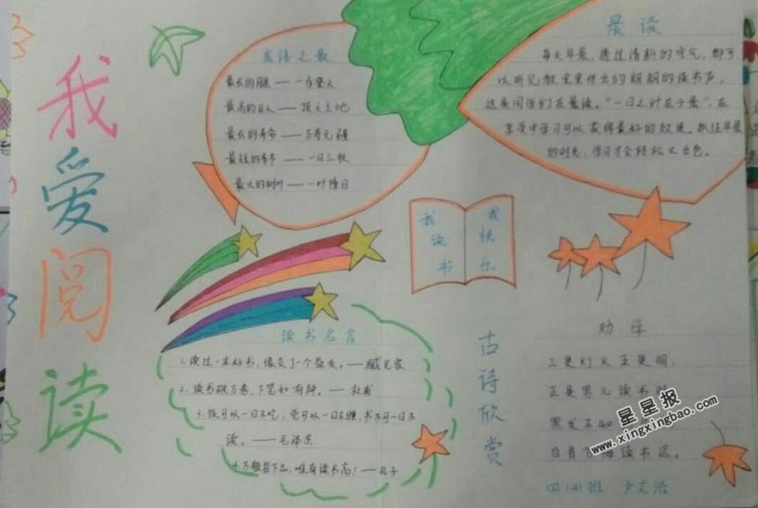 四年级阅读手抄报图片大全