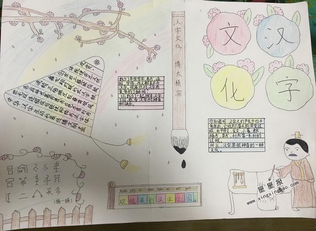 汉语拼音字母手抄报