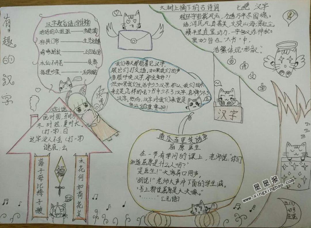 汉语拼音大小写手抄报