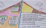 关于谚语手抄报图片4张