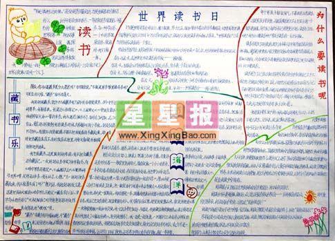 小学生春天来了手抄报图片,遨游汉字王国手抄报版面设计,数学知识大图片