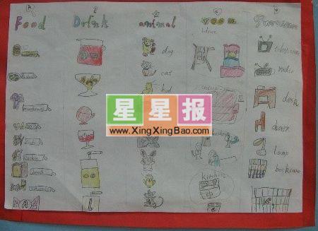 幼儿绘画作品――家庭用品篇