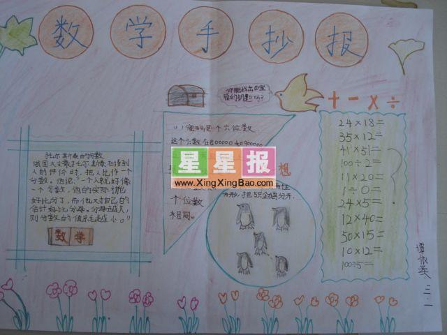 小学生校园手抄报版面设计图
