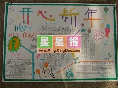 制作,手抄报版面设计过程在李君晖老师的指导下完成