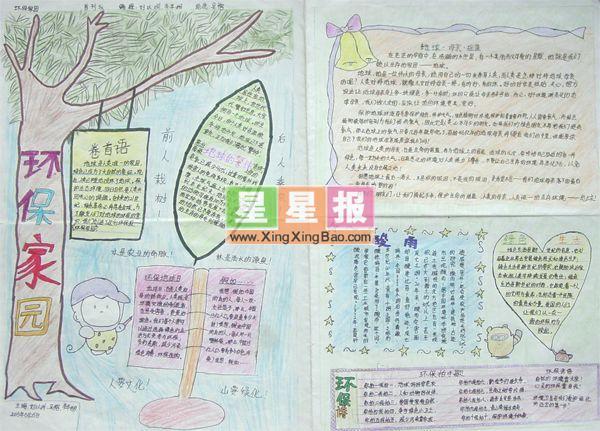 环保家园手抄报设计图