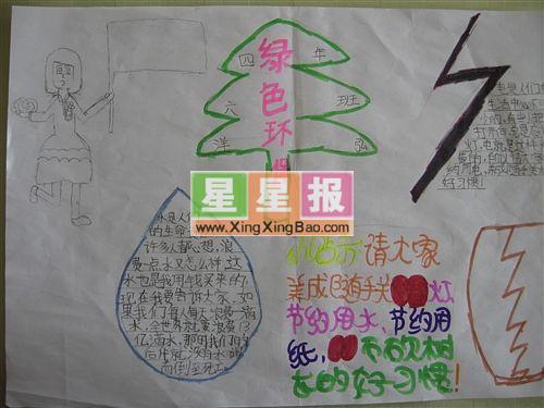 幼儿园环保手抄报绘图