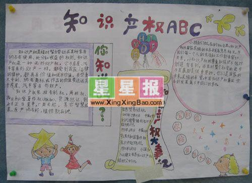 知识产权ABC手抄报