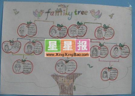 英语手抄报《family tree》