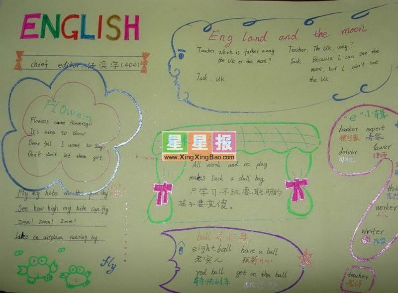 关于英语句子结构的手抄报