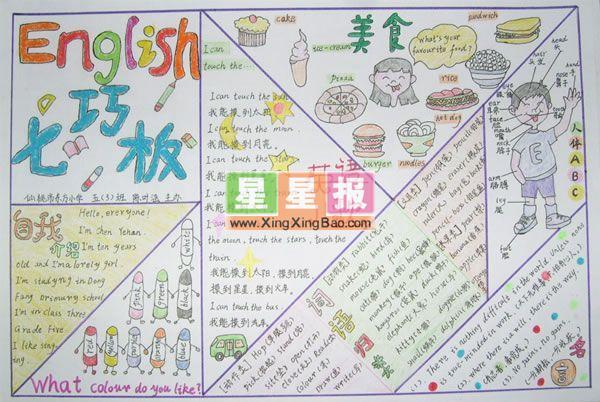 手绘地图英语作业